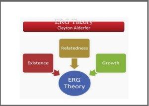 ERGTheory