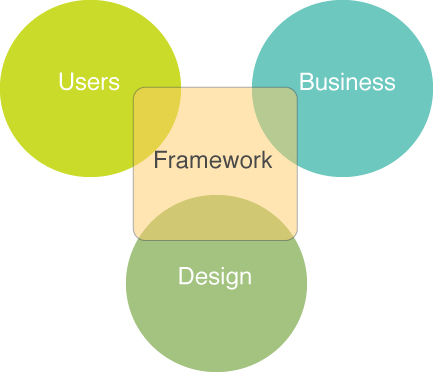 framework_mediation