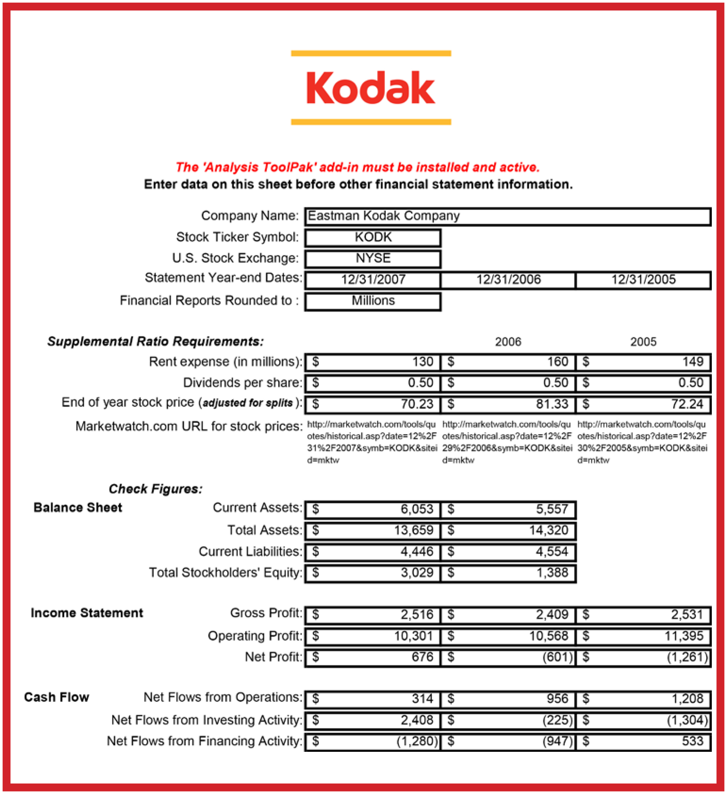 a business analysis of the kodak company Kodak is a technology company focused on imaging for business by providing disruptive technologies, breakthrough solutions, quality enhancements and professional services.