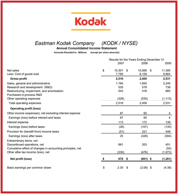 kodak income statement Exhibit A