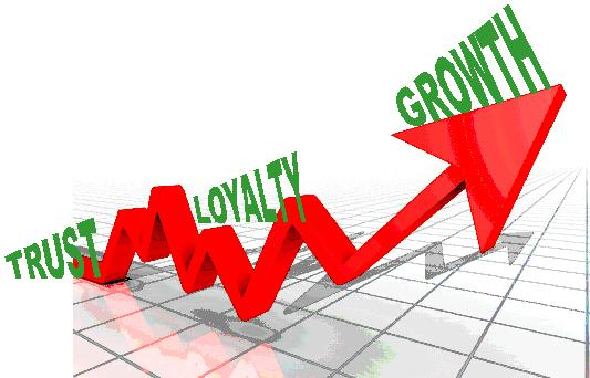 business growth trust loyalty_full