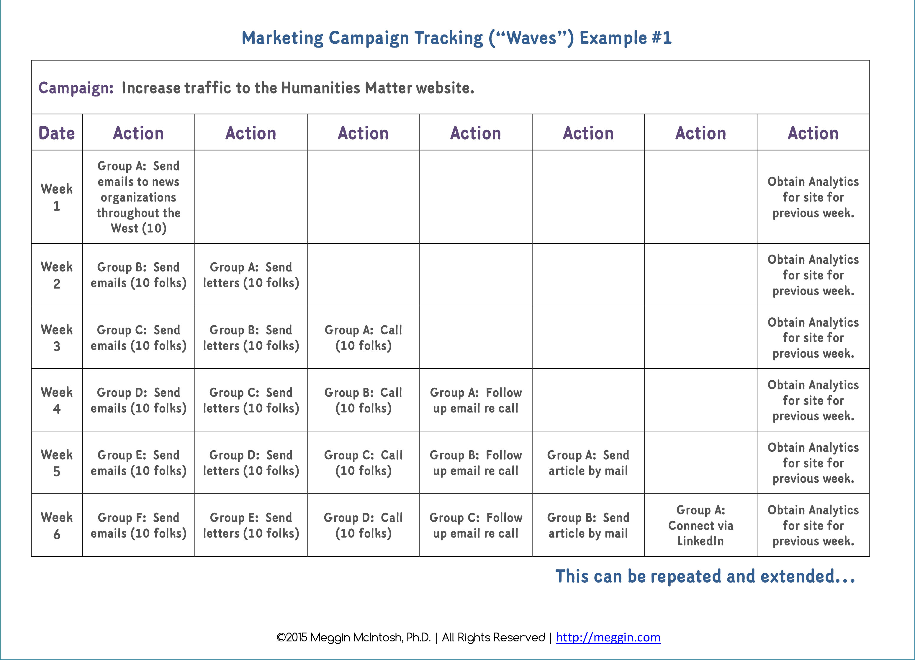 Building Campaign Momentum – Sample Marketing Schedule