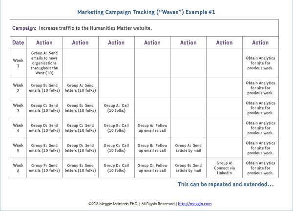 Marketing What Matters (GBC) (04-10-15) - Handouts